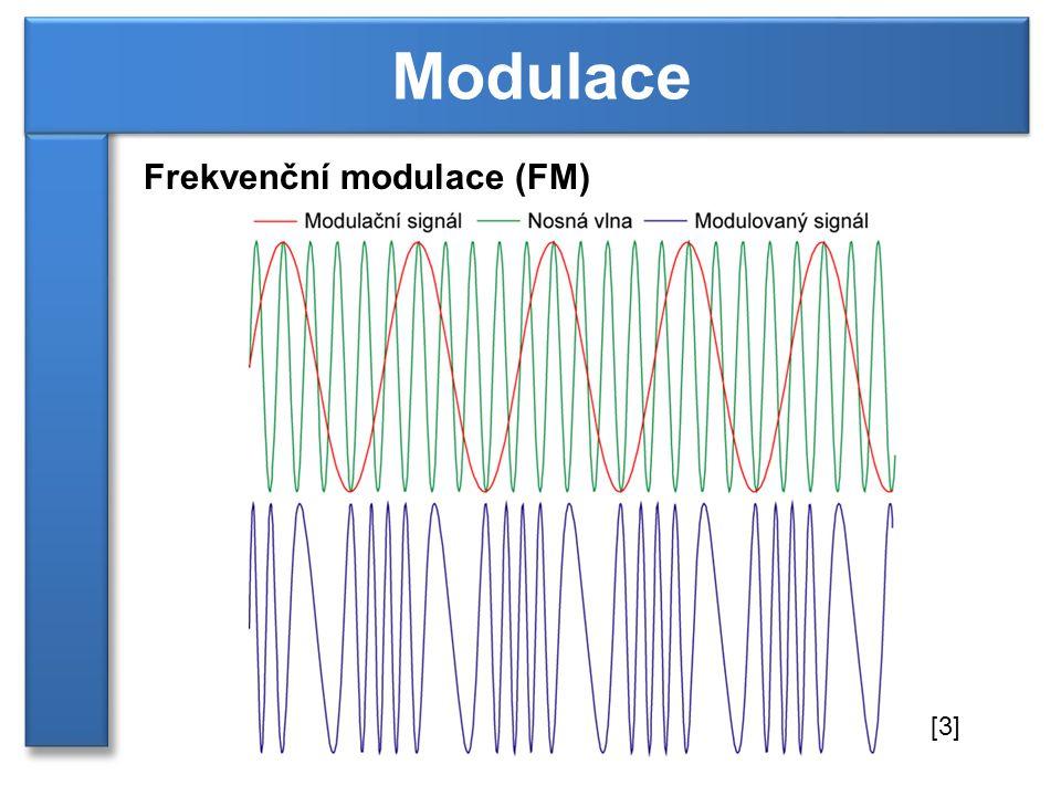 Modulace Frekvenční modulace (FM) [3]